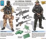 Penggunaan Sepatu Delta di pasukan Elit dunia Delta Force